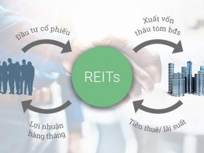 Cần sớm đẩy mạnh phát triển trở lại quỹ đầu tư bất động sản